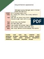 describing appearance.pdf