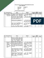 Kisi-Kisi IPS Kelas VII