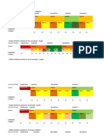 Analisis Sintactico y Formal de Obras