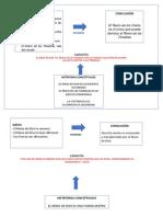 METAFORAS CONCEPTUALES 1.pptx