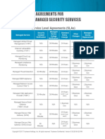 Ver001_Trustwave_MSS_SLA.PDF