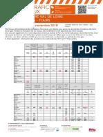 Les prévisions de trafic TER Paris-Orléans-Tours des week-ends des 10-11 novembre et 17-18 novembre 2018