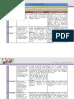 U3_Actividad 3. Elaboración de una secuencia argumentativa.docx