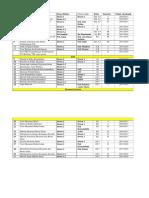 Daftar MK Belum Masuk 241018