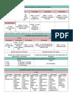 Calendario Exames 2018 2019