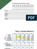Caso Met. Deficit _Resolución Por Fases_-1