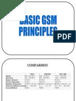 BASIC+GSM