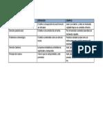 tp1 derecho penal.docx