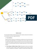 Anexo 2. Ejemplo Dibujo Árbol de Decisión_Maira_Castrillon