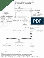 Mapa-glosario en francés.pdf