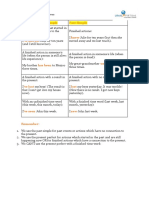 Present Perfect and Past Simple Grammar