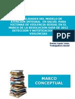 MODULO N° 1 GENERALIDADES DEL MODELO DE ATENCION INTEGRAL EN SALUD, PARA VICTIMAS DE VIOLENCIA SEXUAL EN EL MARCO DE LA RESOLUCION 0459 DE 2012