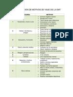 Identificacion de segmentos y nichos de mercados