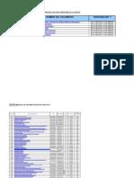 000-Listado de Formatos de Alm Redes