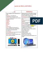 Clasificacion de Virus y Antivirus.