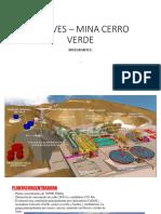 Relaves – Mina Cerro Verde