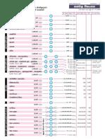 Sakwala_Ver_7.0.pdf