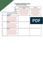 Matriz de organizacion por categorias (1).docx