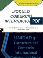 Comercio Internacional - Unidad 3 Tema 1