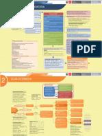 FLUJOGRAMAS-ETAPAS-DEL-PROCESO-PENAL.pdf