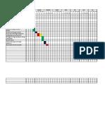 Time Schedule Akreditasi[19]