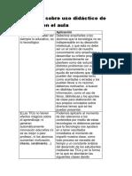 Decálogo Sobre Uso Didáctico de Las TICS en El Aula