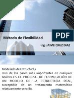 Semana 2 Ae2 Metodo de Flexibilidad