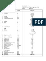 62200026-Lmp3-Kemen-LH-51-2004-Standar-Baku-Mutu-Air-Laut.pdf