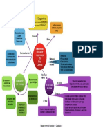 Mapa mental Modu4Capt1.pdf