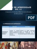 Sesión Xi Iiib 5 Comparamos la literatura medieval con la literatura del renacimiento