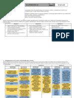 guia didactica nivel i.pdf