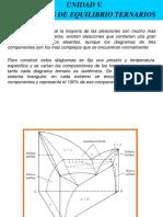 UNIDAD v. Diagramas Ternario