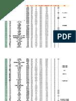 105 EESA 財務表.pdf