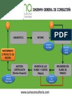 Diagrama de consultoria