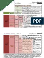 Listado de nexos (versión en color)