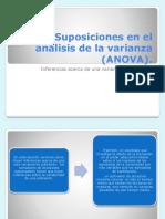 Suposiciones en el anaělisis de la varianza 12.pdf