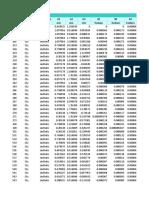Desplazamientos 0+4.50 (Sismo Y)