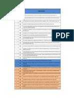 Anexo 4 - IRCT - Formato 7 (Autoguardado)