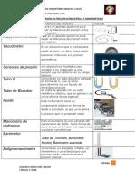 INSTRUMENTOS QUE MIDEN LA PRESIÓN ATMOSFÉRICA Y MANOMÉTRICA.docx