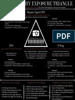 Photography Exposure Triangle Cheat Sheet