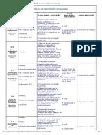 TESTES-DE-ORIENTACAO-VOCACIONAL.pdf