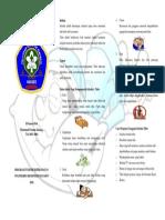 126031107-Leaflet-Istirahat-Tidur[1].docx