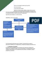 Mapa conceptual AA3.docx
