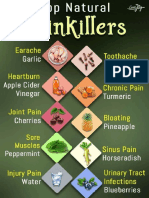 Natural Pain killer.pdf