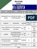 Registration Initial Finalcitizenscharter