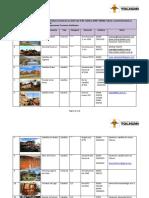 listado_alojamientos_turisticos_habilitados_tolhuin_tierradelfuego_.pdf