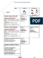 Application Procedure Spring 2011
