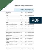 Tabela de Checksuns de Veículos Da Autoeletrônica