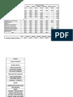 Lista Empresas Costa 2018