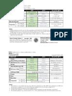 Basic Design Values.pdf